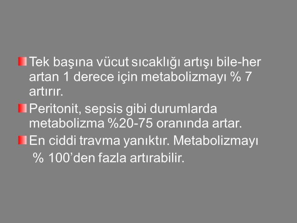 Tek başına vücut sıcaklığı artışı bile-her artan 1 derece için metabolizmayı % 7 artırır. Peritonit, sepsis gibi durumlarda metabolizma %20-75 oranınd