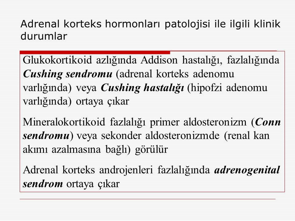 Adrenal korteks hormonları patolojisi ile ilgili klinik durumlar Glukokortikoid azlığında Addison hastalığı, fazlalığında Cushing sendromu (adrenal korteks adenomu varlığında) veya Cushing hastalığı (hipofzi adenomu varlığında) ortaya çıkar Mineralokortikoid fazlalığı primer aldosteronizm (Conn sendromu) veya sekonder aldosteronizmde (renal kan akımı azalmasına bağlı) görülür Adrenal korteks androjenleri fazlalığında adrenogenital sendrom ortaya çıkar