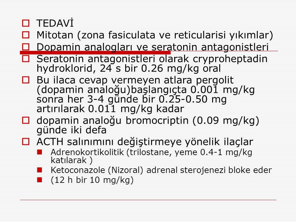  TEDAVİ  Mitotan (zona fasiculata ve reticularisi yıkımlar)  Dopamin analogları ve seratonin antagonistleri  Seratonin antagonistleri olarak cryproheptadin hydroklorid, 24 s bir 0.26 mg/kg oral  Bu ilaca cevap vermeyen atlara pergolit (dopamin analoğu)başlangıçta 0.001 mg/kg sonra her 3-4 günde bir 0.25-0.50 mg artırılarak 0.011 mg/kg kadar  dopamin analoğu bromocriptin (0.09 mg/kg) günde iki defa  ACTH salınımını değiştirmeye yönelik ilaçlar Adrenokortikolitik (trilostane, yeme 0.4-1 mg/kg katılarak ) Ketoconazole (Nizoral) adrenal sterojenezi bloke eder (12 h bir 10 mg/kg)