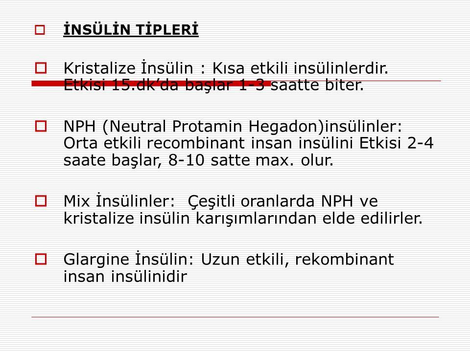  İNSÜLİN TİPLERİ  Kristalize İnsülin : Kısa etkili insülinlerdir.