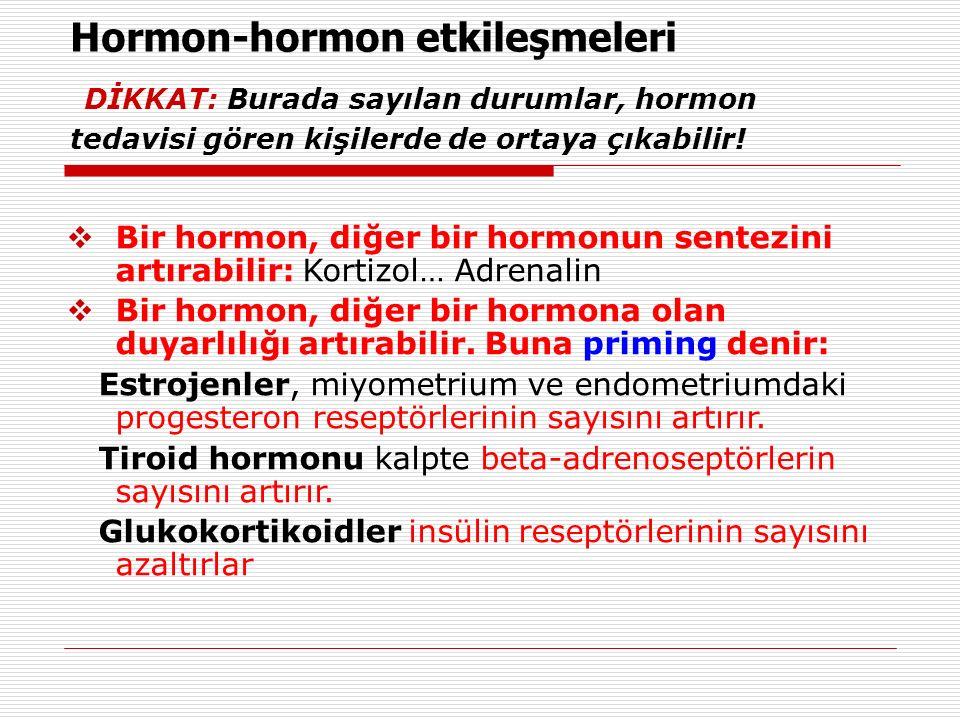 Hormon-hormon etkileşmeleri DİKKAT: Burada sayılan durumlar, hormon tedavisi gören kişilerde de ortaya çıkabilir.