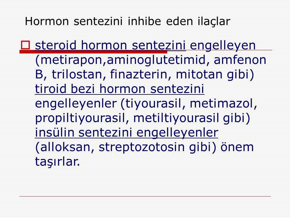 Hormon sentezini inhibe eden ilaçlar  Metirapon & Aminoglutetimid (Adrenal korteks hormonlarının sentez inhibitörleri)  Aromataz inhibitörleri (Estradiol sentezinin inhibisyonu, letrozol, anastrozol)  5 α -redüktaz inhibitörleri (Dihidrotestosteron sentezinin inhibisyonu, FİNASTERİD,DUTASTERİD)