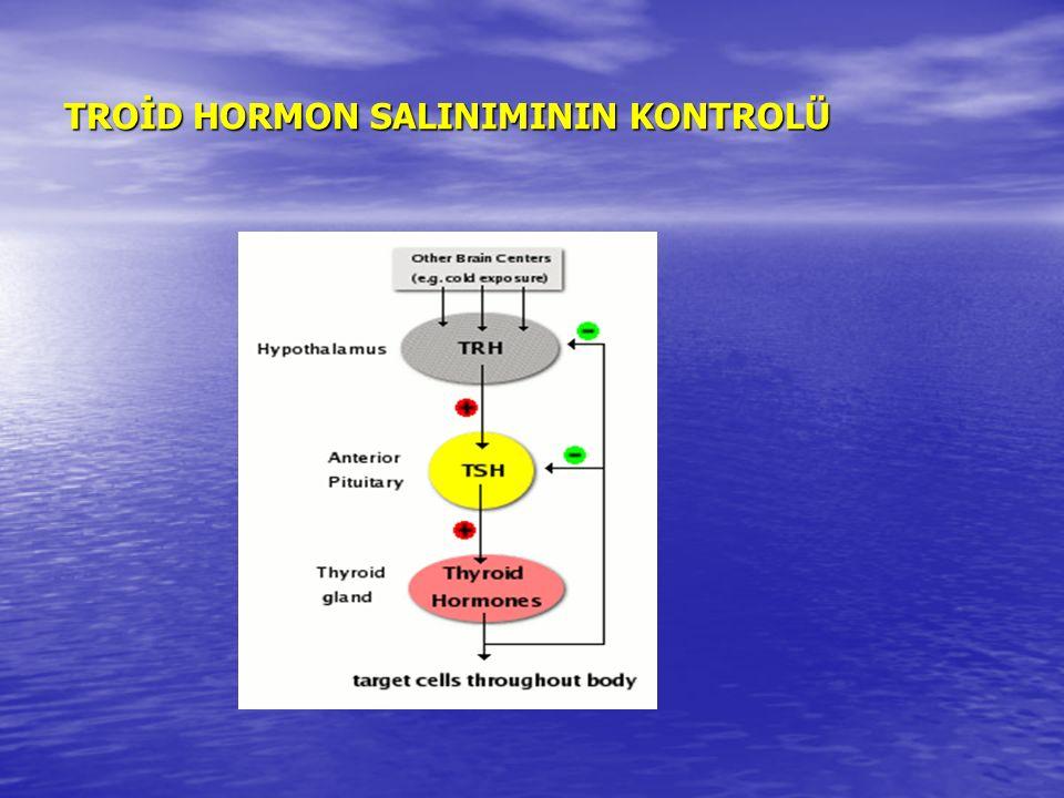 TROİD HORMON SALINIMININ KONTROLÜ