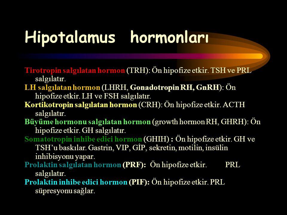 Paratiroid hormonları Parathormon (Paratiroid hormonu): İskelete, böbreklere ve gastrointestinal sisteme (GİS) etkir.