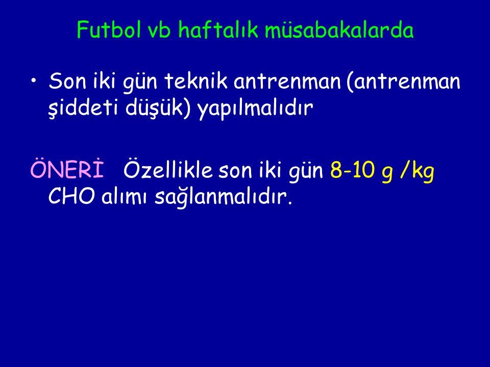 Futbol vb haftalık müsabakalarda Son iki gün teknik antrenman (antrenman şiddeti düşük) yapılmalıdır ÖNERİ Özellikle son iki gün 8-10 g /kg CHO alımı sağlanmalıdır.