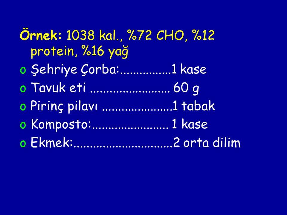 Örnek: 1038 kal., %72 CHO, %12 protein, %16 yağ oŞehriye Çorba:................1 kase oTavuk eti.........................