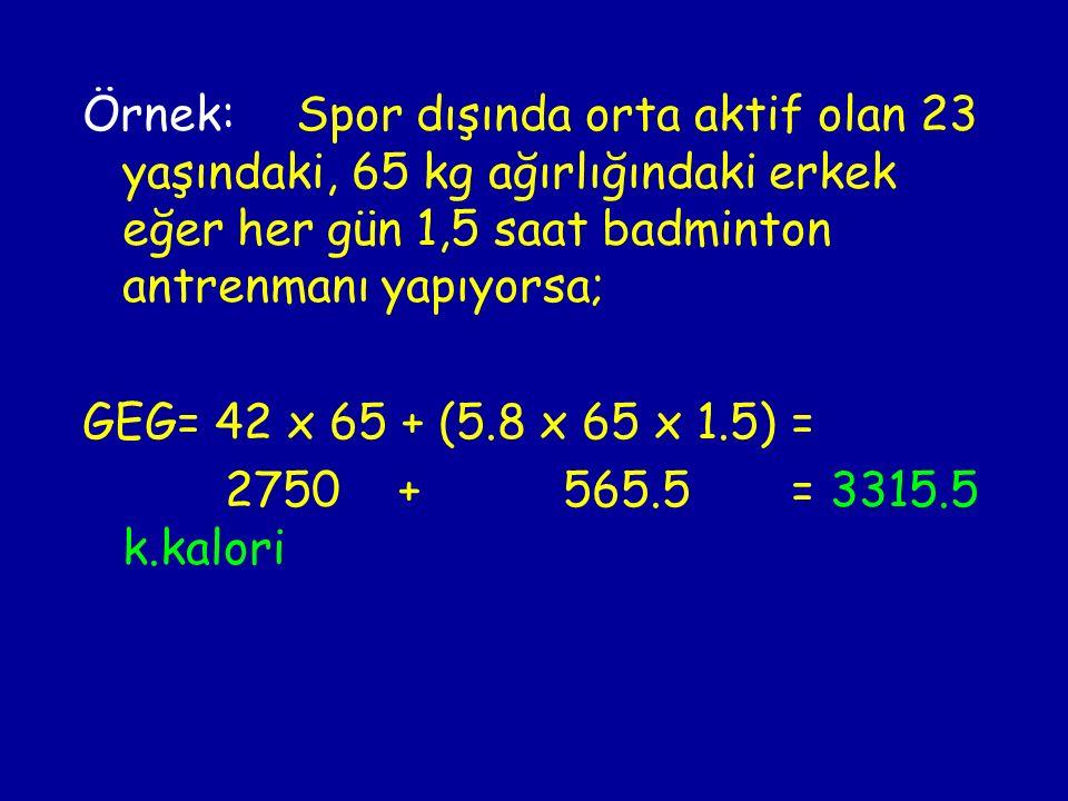 Örnek:Spor dışında orta aktif olan 23 yaşındaki, 65 kg ağırlığındaki erkek eğer her gün 1,5 saat badminton antrenmanı yapıyorsa; GEG= 42 x 65 + (5.8 x 65 x 1.5) = 2750 + 565.5 = 3315.5 k.kalori