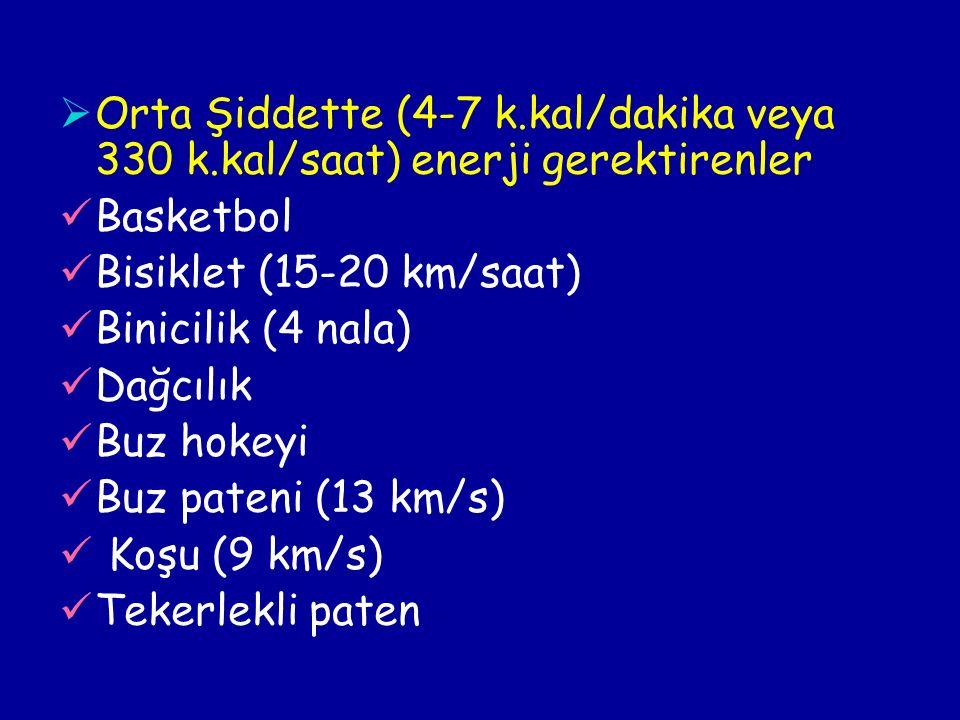  Orta Şiddette (4-7 k.kal/dakika veya 330 k.kal/saat) enerji gerektirenler Basketbol Bisiklet (15-20 km/saat) Binicilik (4 nala) Dağcılık Buz hokeyi Buz pateni (13 km/s) Koşu (9 km/s) Tekerlekli paten