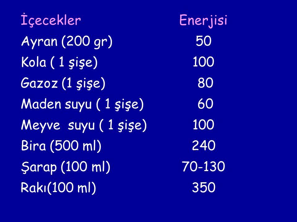 İçeceklerEnerjisi Ayran (200 gr)50 Kola ( 1 şişe)100 Gazoz (1 şişe) 80 Maden suyu ( 1 şişe) 60 Meyve suyu ( 1 şişe)100 Bira (500 ml)240 Şarap (100 ml)70-130 Rakı(100 ml)350