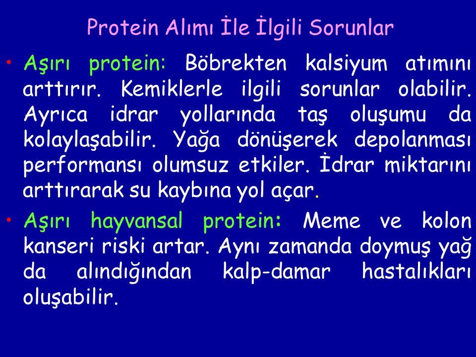 Protein Alımı İle İlgili Sorunlar Aşırı protein: Böbrekten kalsiyum atımını arttırır.