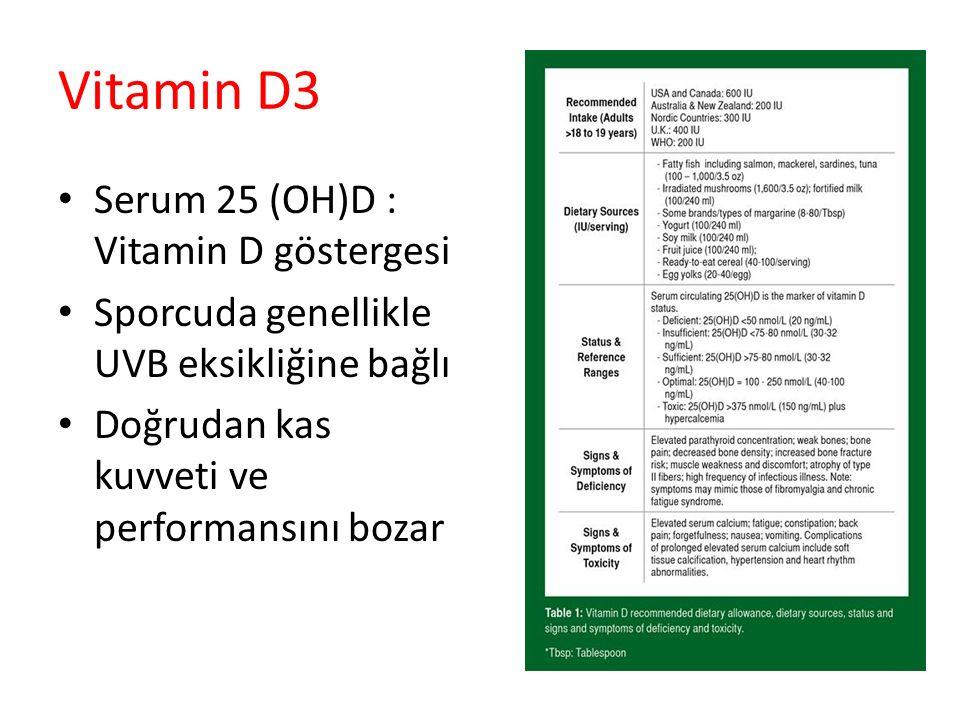 Vitamin D3 Serum 25 (OH)D : Vitamin D göstergesi Sporcuda genellikle UVB eksikliğine bağlı Doğrudan kas kuvveti ve performansını bozar