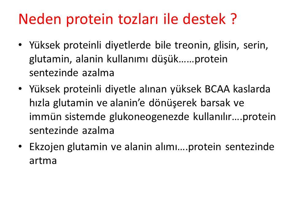 Neden protein tozları ile destek ? Yüksek proteinli diyetlerde bile treonin, glisin, serin, glutamin, alanin kullanımı düşük……protein sentezinde azalm