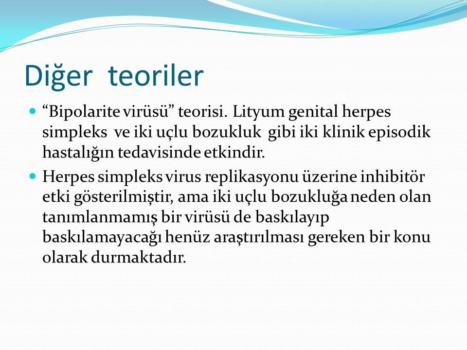 """Diğer teoriler """"Bipolarite virüsü"""" teorisi. Lityum genital herpes simpleks ve iki uçlu bozukluk gibi iki klinik episodik hastalığın tedavisinde etkind"""