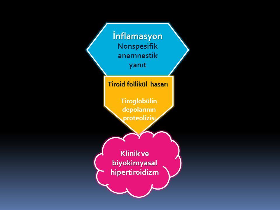 İnflamasyon Nonspesifik anemnestik yanıt Tiroid follikül hasarı Tiroglobülin depolarının proteolizisi Klinik ve biyokimyasal hipertiroidizm