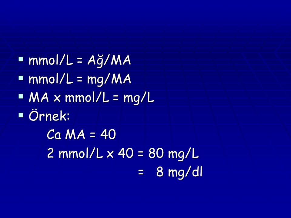  mmol/L = Ağ/MA  mmol/L = mg/MA  MA x mmol/L = mg/L  Örnek: Ca MA = 40 2 mmol/L x 40 = 80 mg/L = 8 mg/dl = 8 mg/dl