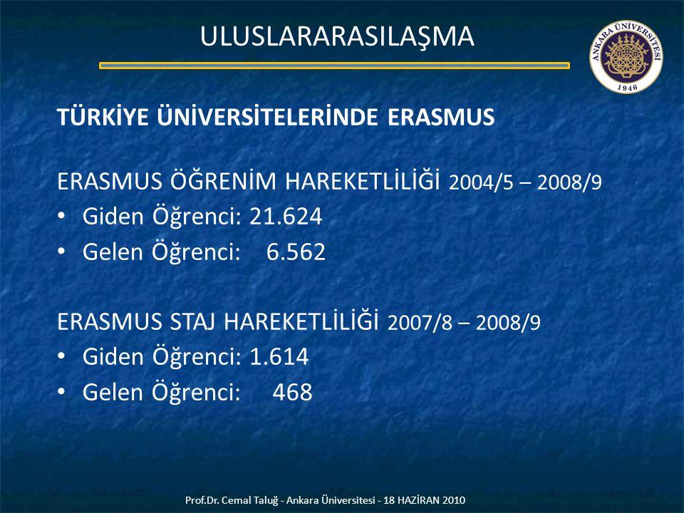 Prof.Dr. Cemal Taluğ - Ankara Üniversitesi - 18 HAZİRAN 2010 ULUSLARARASILAŞMA TÜRKİYE ÜNİVERSİTELERİNDE ERASMUS ERASMUS ÖĞRENİM HAREKETLİLİĞİ 2004/5