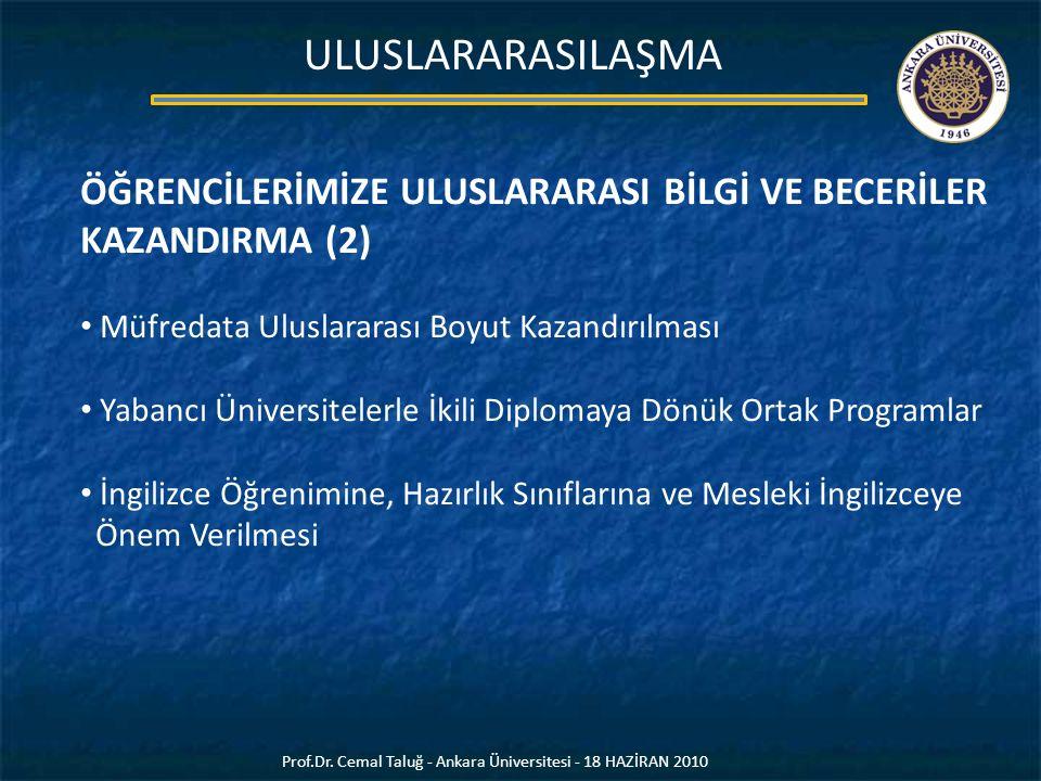 ÖĞRENCİLERİMİZE ULUSLARARASI BİLGİ VE BECERİLER KAZANDIRMA (2) Müfredata Uluslararası Boyut Kazandırılması Yabancı Üniversitelerle İkili Diplomaya Dön