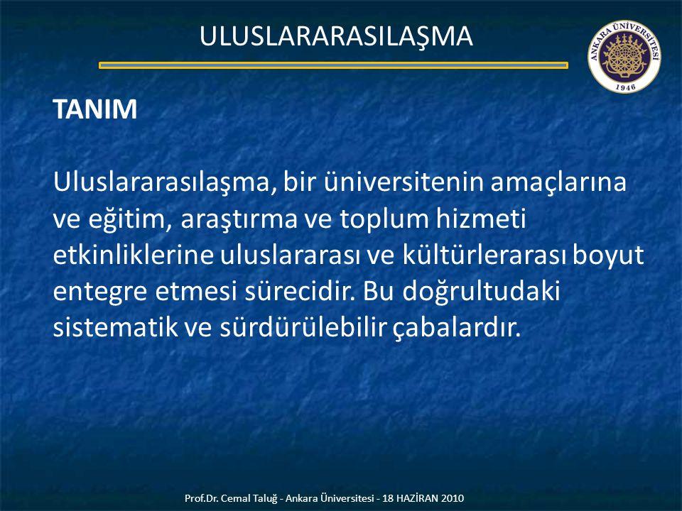 ULUSLARARASILAŞMA TANIM Uluslararasılaşma, bir üniversitenin amaçlarına ve eğitim, araştırma ve toplum hizmeti etkinliklerine uluslararası ve kültürle