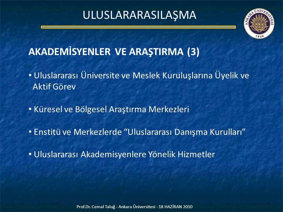 AKADEMİSYENLER VE ARAŞTIRMA (3) Uluslararası Üniversite ve Meslek Kuruluşlarına Üyelik ve Aktif Görev Küresel ve Bölgesel Araştırma Merkezleri Enstitü