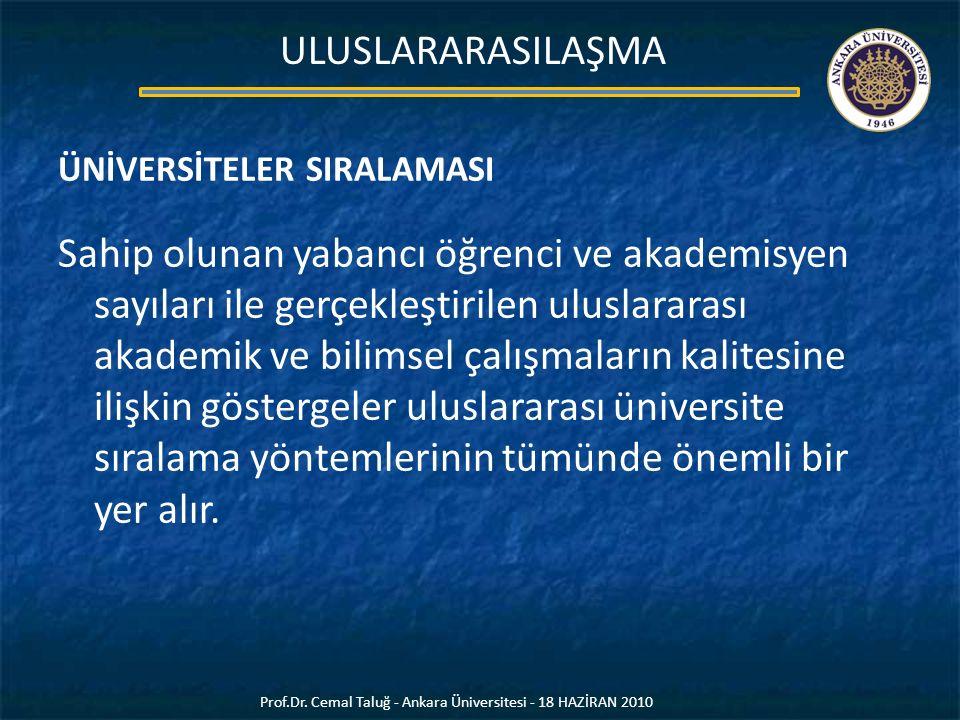 Prof.Dr. Cemal Taluğ - Ankara Üniversitesi - 18 HAZİRAN 2010 ULUSLARARASILAŞMA ÜNİVERSİTELER SIRALAMASI Sahip olunan yabancı öğrenci ve akademisyen sa