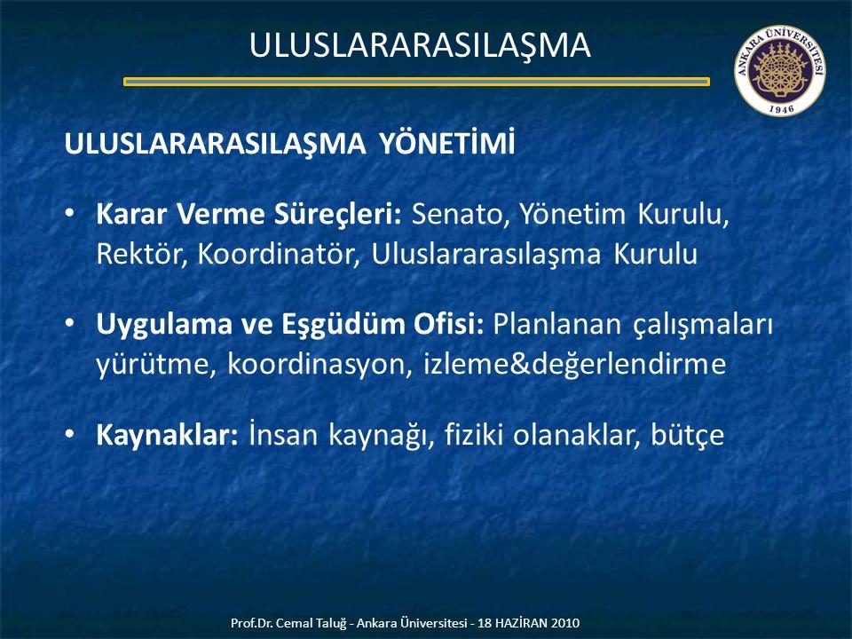 Prof.Dr. Cemal Taluğ - Ankara Üniversitesi - 18 HAZİRAN 2010 ULUSLARARASILAŞMA ULUSLARARASILAŞMA YÖNETİMİ Karar Verme Süreçleri: Senato, Yönetim Kurul