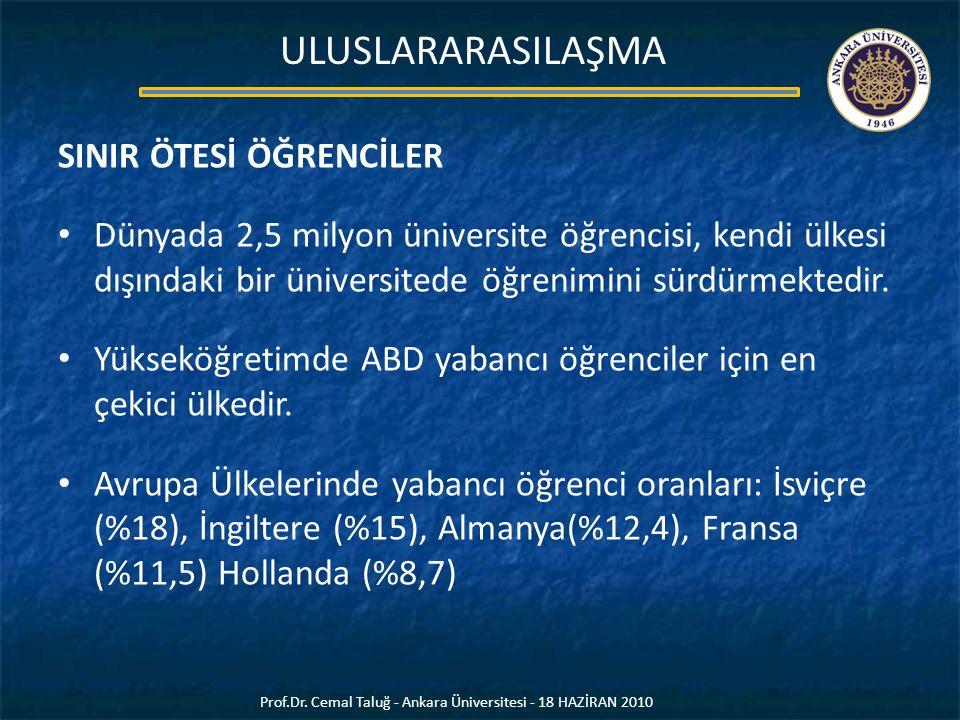Prof.Dr. Cemal Taluğ - Ankara Üniversitesi - 18 HAZİRAN 2010 ULUSLARARASILAŞMA SINIR ÖTESİ ÖĞRENCİLER Dünyada 2,5 milyon üniversite öğrencisi, kendi ü