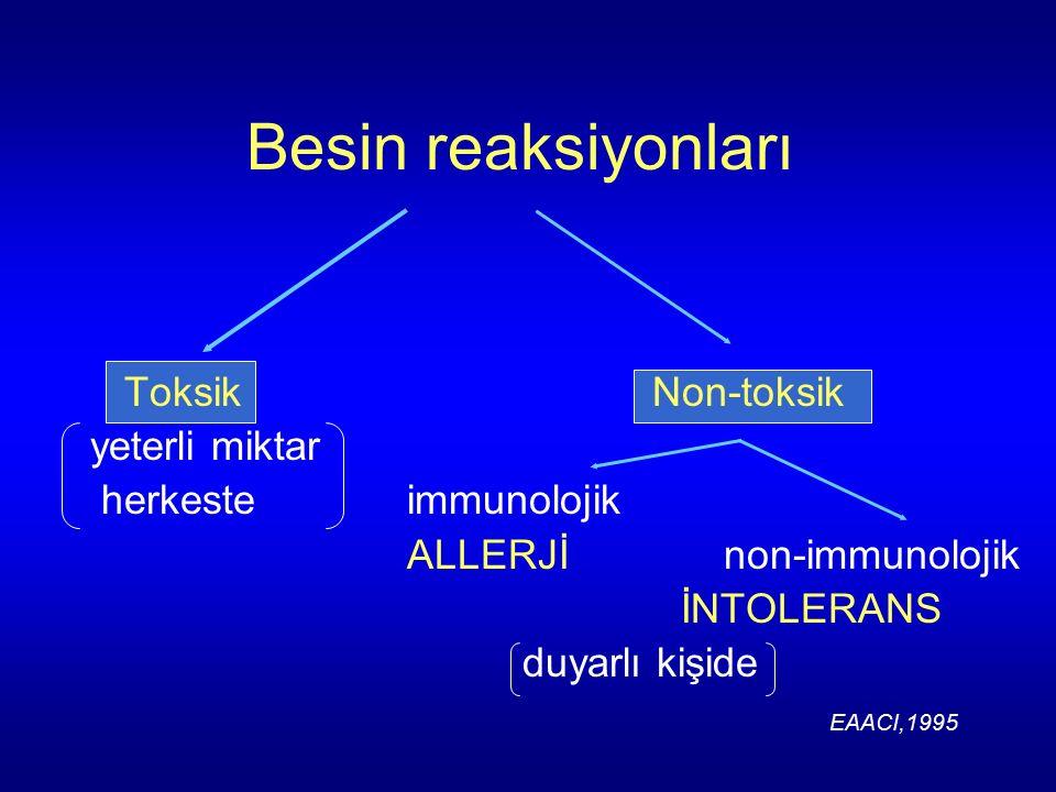 Besin reaksiyonları Toksik Non-toksik yeterli miktar herkeste immunolojik ALLERJİ non-immunolojik İNTOLERANS duyarlı kişide EAACI,1995