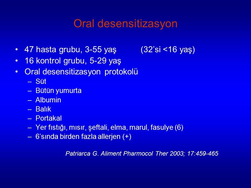 Oral desensitizasyon 47 hasta grubu, 3-55 yaş(32'si <16 yaş) 16 kontrol grubu, 5-29 yaş Oral desensitizasyon protokolü –Süt –Bütün yumurta –Albumin –Balık –Portakal –Yer fıstığı, mısır, şeftali, elma, marul, fasulye (6) –6'sında birden fazla allerjen (+) Patriarca G.