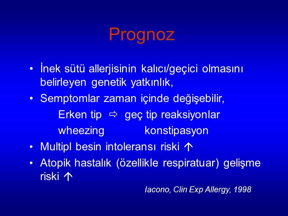 Prognoz İnek sütü allerjisinin kalıcı/geçici olmasını belirleyen genetik yatkınlık, Semptomlar zaman içinde değişebilir, Erken tip  geç tip reaksiyonlar wheezingkonstipasyon Multipl besin intoleransı riski  Atopik hastalık (özellikle respiratuar) gelişme riski  Iacono, Clin Exp Allergy, 1998