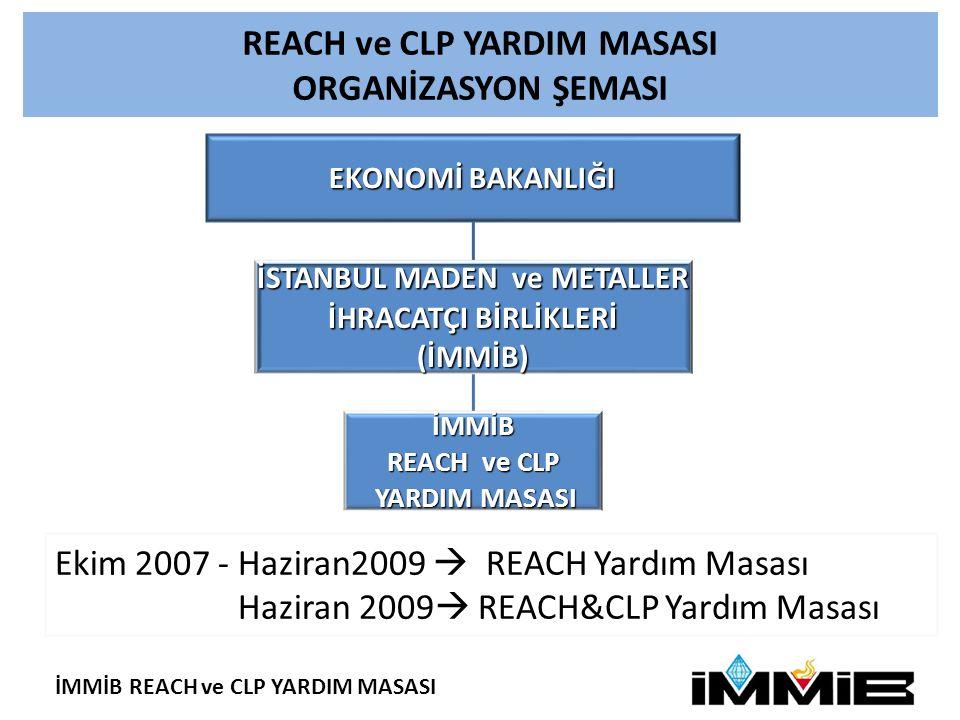 İMMİB REACH ve CLP YARDIM MASASI REACH ve CLP YARDIM MASASI ORGANİZASYON ŞEMASI EKONOMİ BAKANLIĞI İSTANBUL MADEN ve METALLER İHRACATÇI BİRLİKLERİ (İMMİB) İMMİB REACH ve CLP YARDIM MASASI YARDIM MASASI Ekim 2007 - Haziran2009  REACH Yardım Masası Haziran 2009  REACH&CLP Yardım Masası