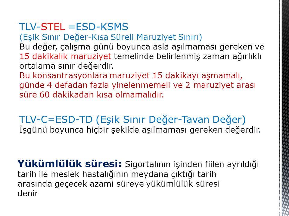 TLV-STEL =ESD-KSMS (Eşik Sınır Değer-Kısa Süreli Maruziyet Sınırı) Bu değer, çalışma günü boyunca asla aşılmaması gereken ve 15 dakikalık maruziyet temelinde belirlenmiş zaman ağırlıklı ortalama sınır değerdir.