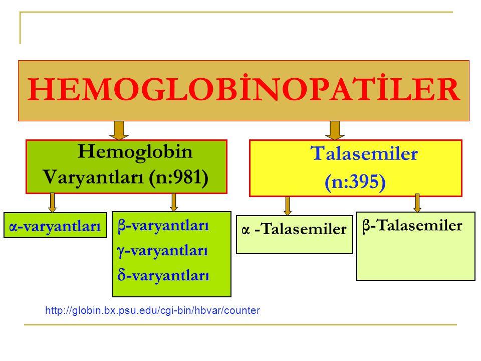 Hemoglobin Varyantları (n:981) Talasemiler (n:395) HEMOGLOBİNOPATİLER α-varyantları β-varyantları  -varyantları  -varyantları α -Talasemiler β-Talasemiler http://globin.bx.psu.edu/cgi-bin/hbvar/counter