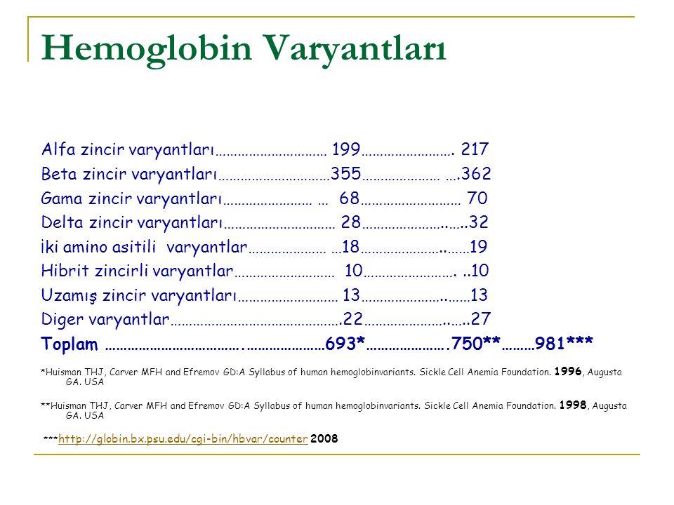 Hemoglobin Varyantları Alfa zincir varyantları………………………… 199…………………….