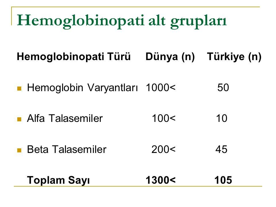 Hemoglobinopati alt grupları Hemoglobinopati Türü Hemoglobin Varyantları Alfa Talasemiler Beta Talasemiler Toplam Sayı Dünya (n) Türkiye (n) 1000< 50 100< 10 200< 45 1300< 105