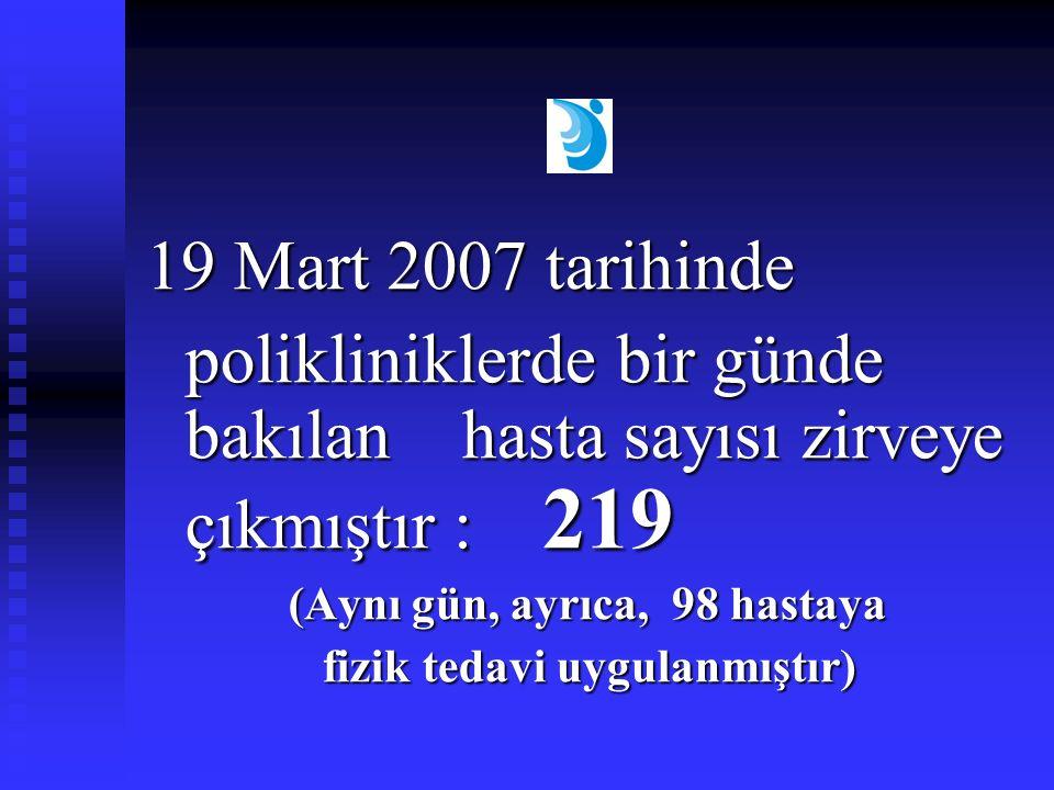 19 Mart 2007 tarihinde polikliniklerde bir günde bakılan hasta sayısı zirveye çıkmıştır : 219 (Aynı gün, ayrıca, 98 hastaya (Aynı gün, ayrıca, 98 hast