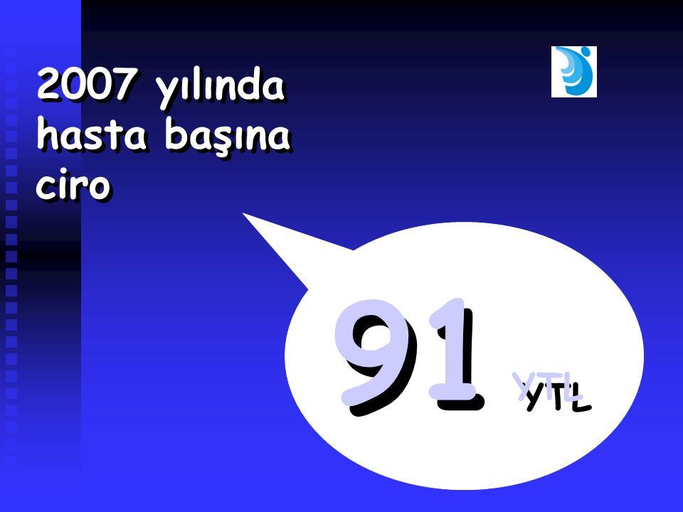 2007 yılında hasta başına ciro 2007 yılında hasta başına ciro 91 YTL