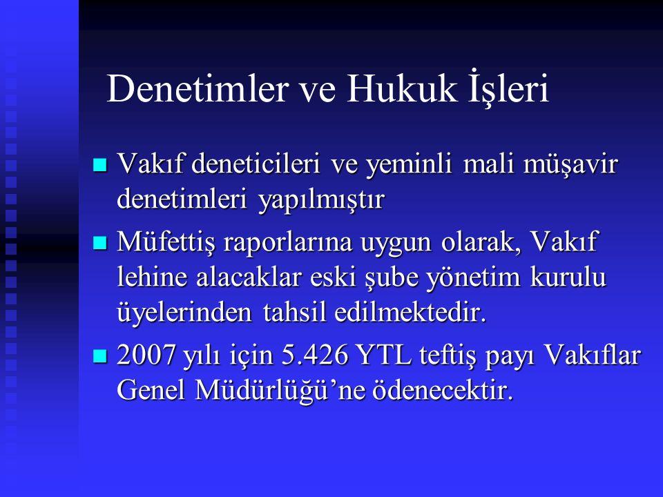 Türkiye'de üretim yapan ruhsatlı su sayısı 226 Türkiye'de izinli ithal su sayısı 8 PET Şişede üretim yapan tesis sayısı 89 Damacanada üretim yapan tesis sayısı 184 Bardak ambalajda üretim yapan tesis sayısı 43 Cam şişede üretim yapan tesis sayısı 50