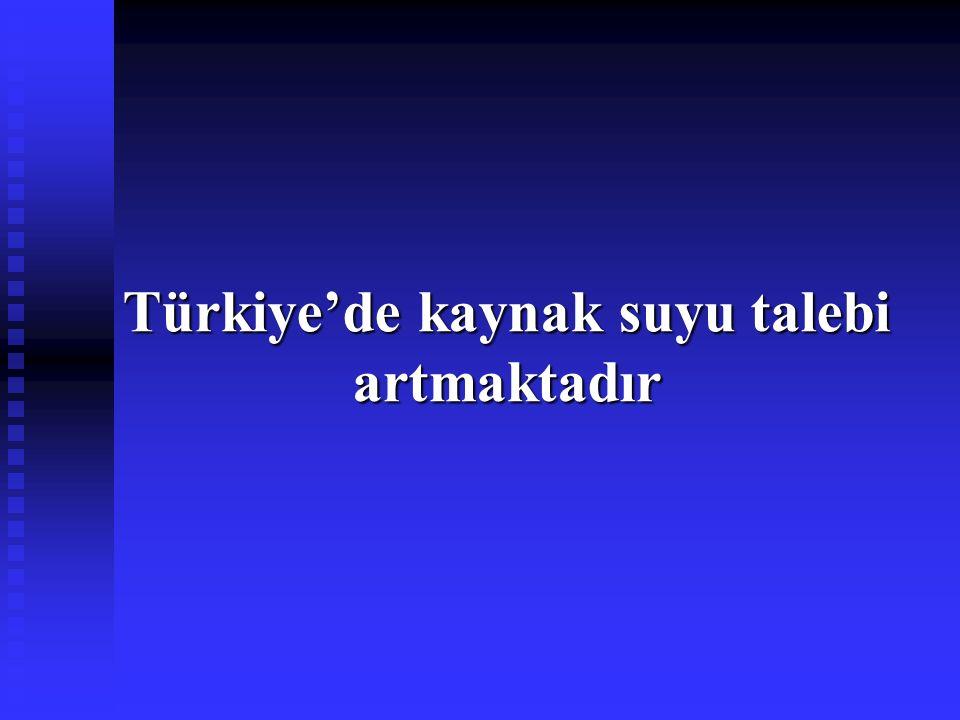 Türkiye'de kaynak suyu talebi artmaktadır