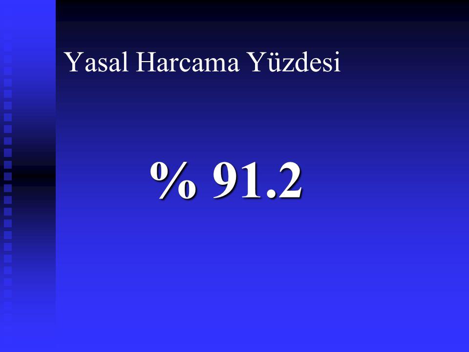 Yasal Harcama Yüzdesi % 91.2