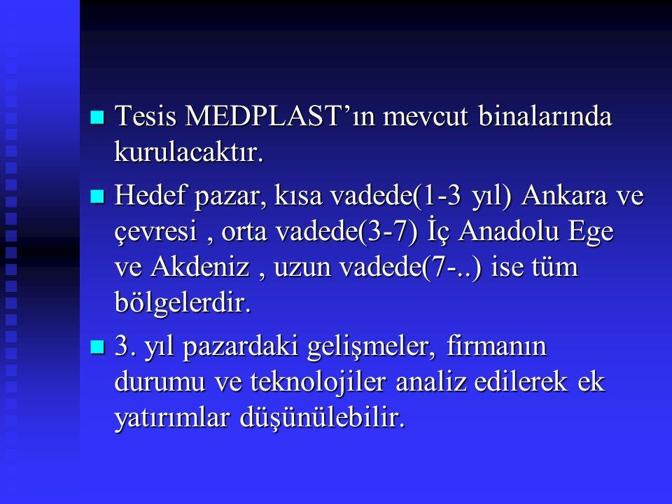 Tesis MEDPLAST'ın mevcut binalarında kurulacaktır. Tesis MEDPLAST'ın mevcut binalarında kurulacaktır. Hedef pazar, kısa vadede(1-3 yıl) Ankara ve çevr
