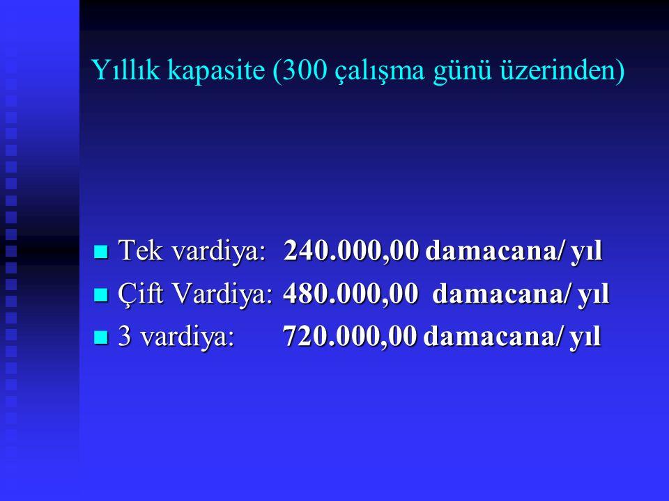 Yıllık kapasite (300 çalışma günü üzerinden) Tek vardiya: 240.000,00 damacana/ yıl Tek vardiya: 240.000,00 damacana/ yıl Çift Vardiya: 480.000,00 dama
