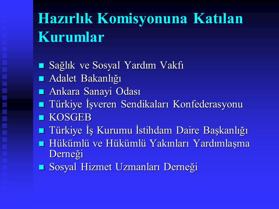 Hazırlık Komisyonuna Katılan Kurumlar Sağlık ve Sosyal Yardım Vakfı Sağlık ve Sosyal Yardım Vakfı Adalet Bakanlığı Adalet Bakanlığı Ankara Sanayi Odas