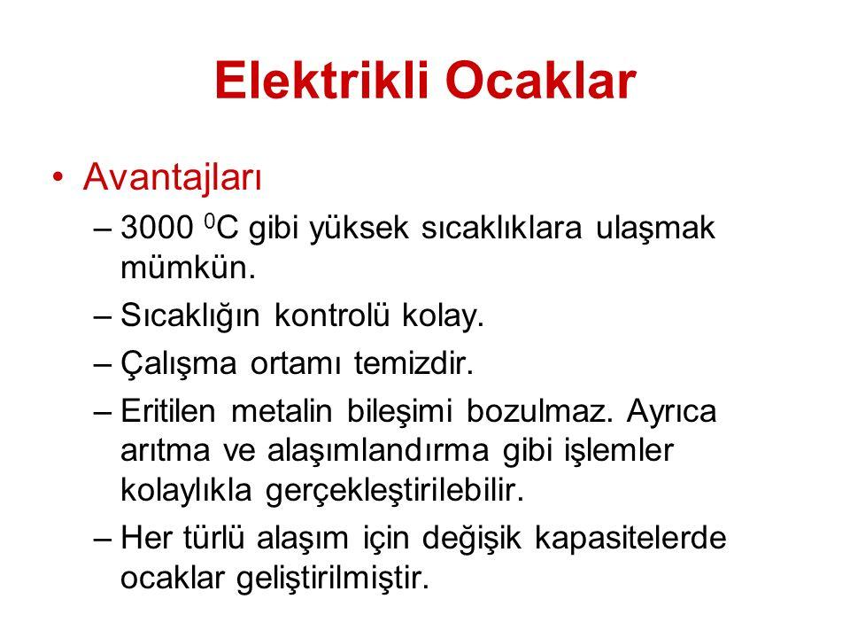 Elektrikli Ocaklar Avantajları –3000 0 C gibi yüksek sıcaklıklara ulaşmak mümkün.