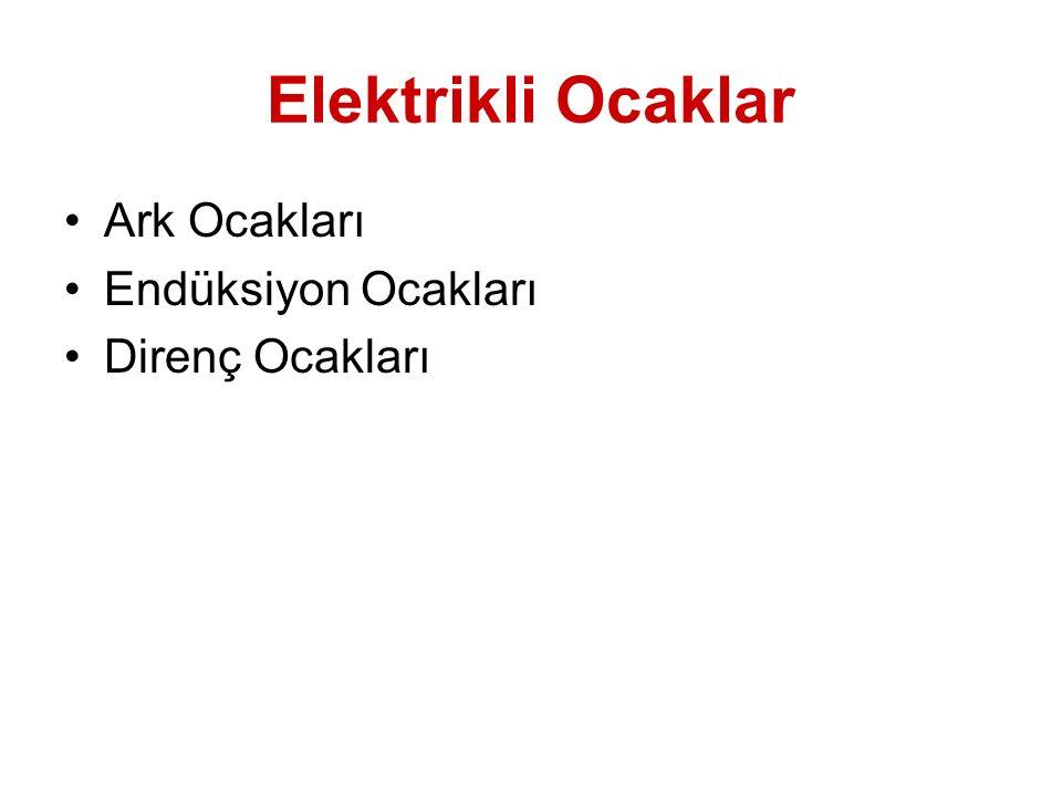 Elektrikli Ocaklar Ark Ocakları Endüksiyon Ocakları Direnç Ocakları