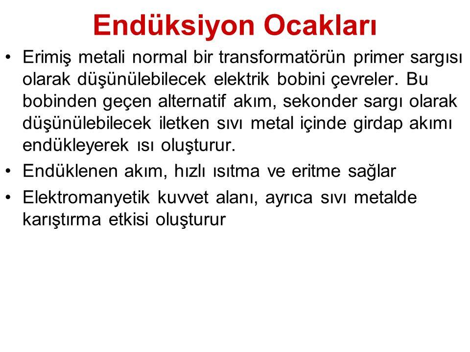 Endüksiyon Ocakları Erimiş metali normal bir transformatörün primer sargısı olarak düşünülebilecek elektrik bobini çevreler.