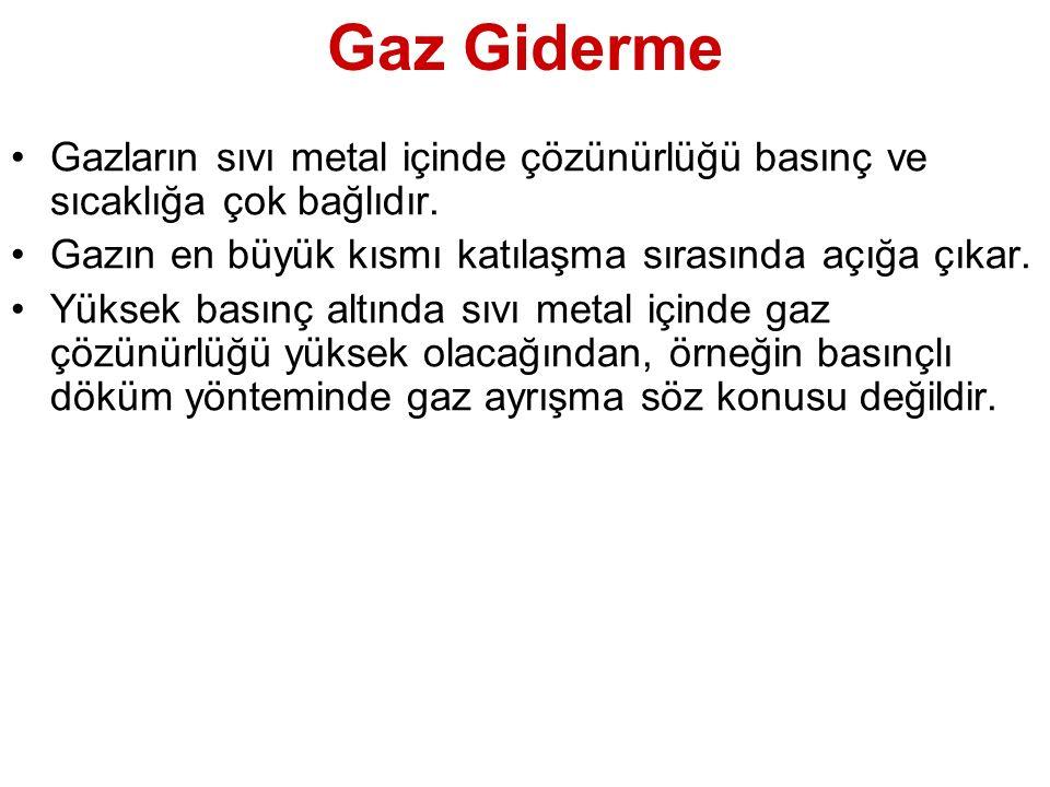 Gaz Giderme Gazların sıvı metal içinde çözünürlüğü basınç ve sıcaklığa çok bağlıdır.