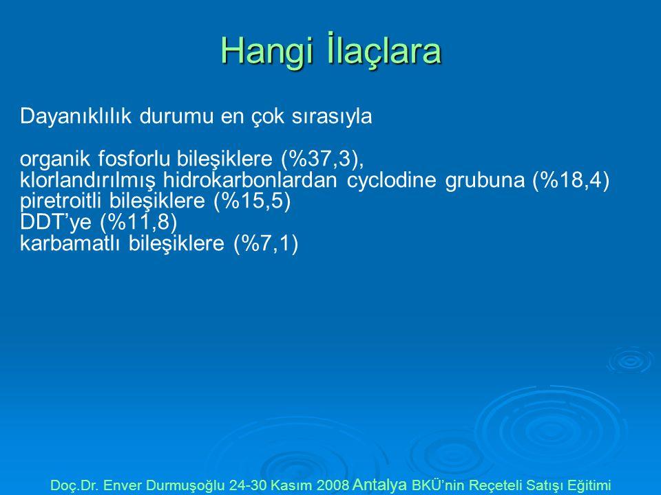 Dayanıklılık Tipleri Morfolojik dayanıklılık Vücut yapısı - sık kıllı olması-kutikula nın çok kalın olması ilacın hedef yerine ulaşmaması Davranış dayanıklılığı Davranışı - meyve kabuğunu yutmaması - stigmalarını kapatma Fizyolojik dayanıklılık Fizyolojik faaliyetleri - enzimler – etkisizleştirme En yaygını - kalıtsaldır - en tehlikelisi Doç.Dr.