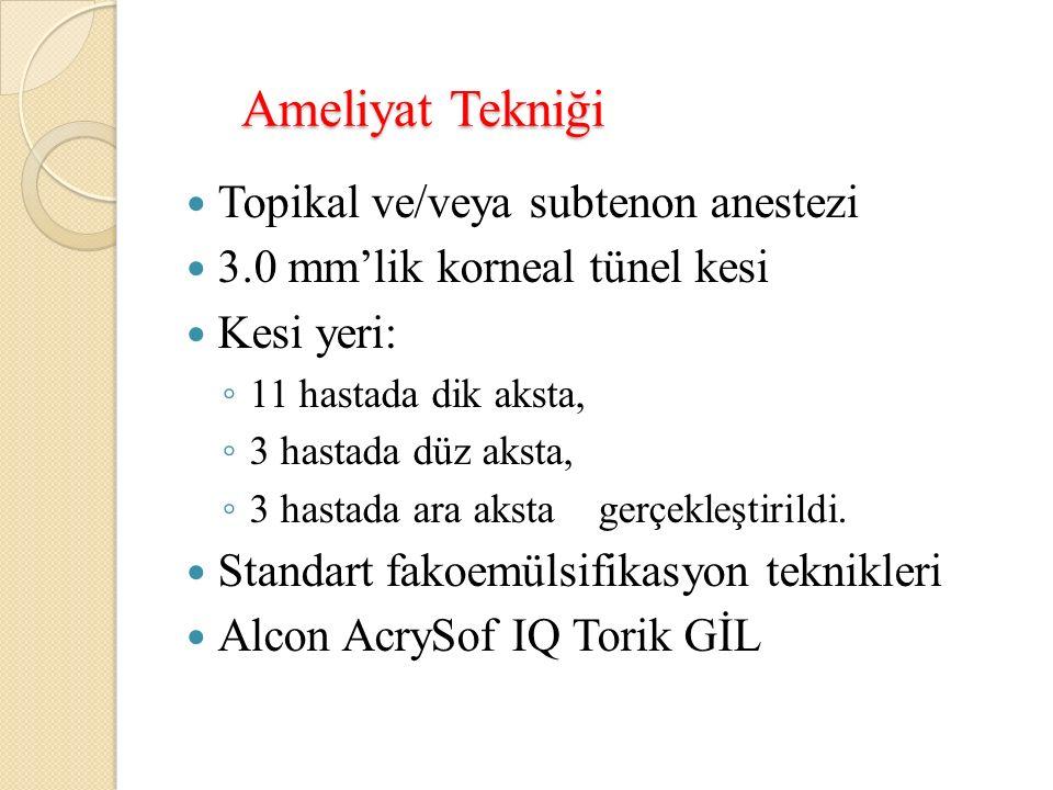 Ameliyat Tekniği Topikal ve/veya subtenon anestezi 3.0 mm'lik korneal tünel kesi Kesi yeri: ◦ 11 hastada dik aksta, ◦ 3 hastada düz aksta, ◦ 3 hastada ara aksta gerçekleştirildi.