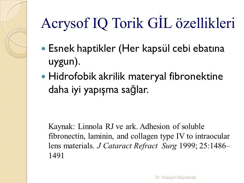 Acrysof IQ Torik GİL özellikleri Esnek haptikler (Her kapsül cebi ebatına uygun).