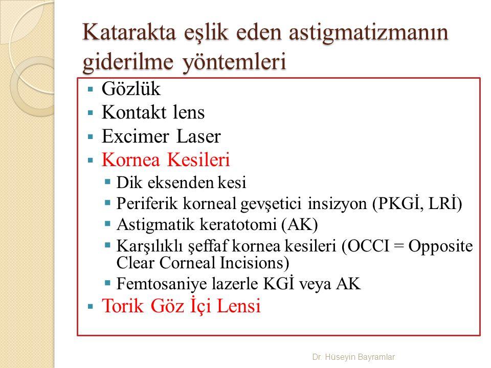 Katarakta eşlik eden astigmatizmanın giderilme yöntemleri  Gözlük  Kontakt lens  Excimer Laser  Kornea Kesileri  Dik eksenden kesi  Periferik korneal gevşetici insizyon (PKGİ, LRİ)  Astigmatik keratotomi (AK)  Karşılıklı şeffaf kornea kesileri (OCCI = Opposite Clear Corneal Incisions)  Femtosaniye lazerle KGİ veya AK  Torik Göz İçi Lensi Dr.